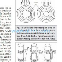 Induction Coil Design and Fabrication