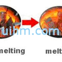 UM-100AB-MF and induction furnace for melting 200KG aluminum