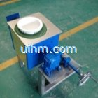 tilting furnace with corundum crucible